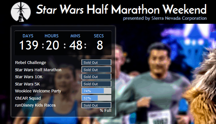 Star Wars race weekend sell out